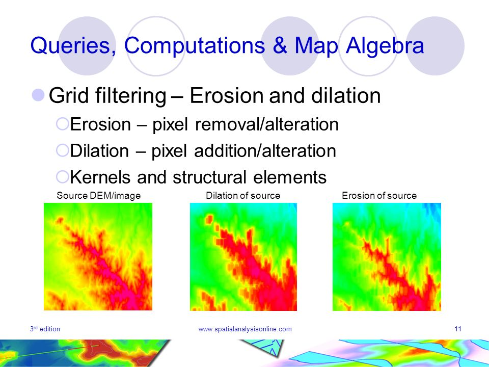 3 rd editionwww.spatialanalysisonline.com11 Queries, Computations & Map Algebra Grid filtering – Erosion and dilation Erosion – pixel removal/alteration Dilation – pixel addition/alteration Kernels and structural elements Source DEM/image Dilation of source Erosion of source