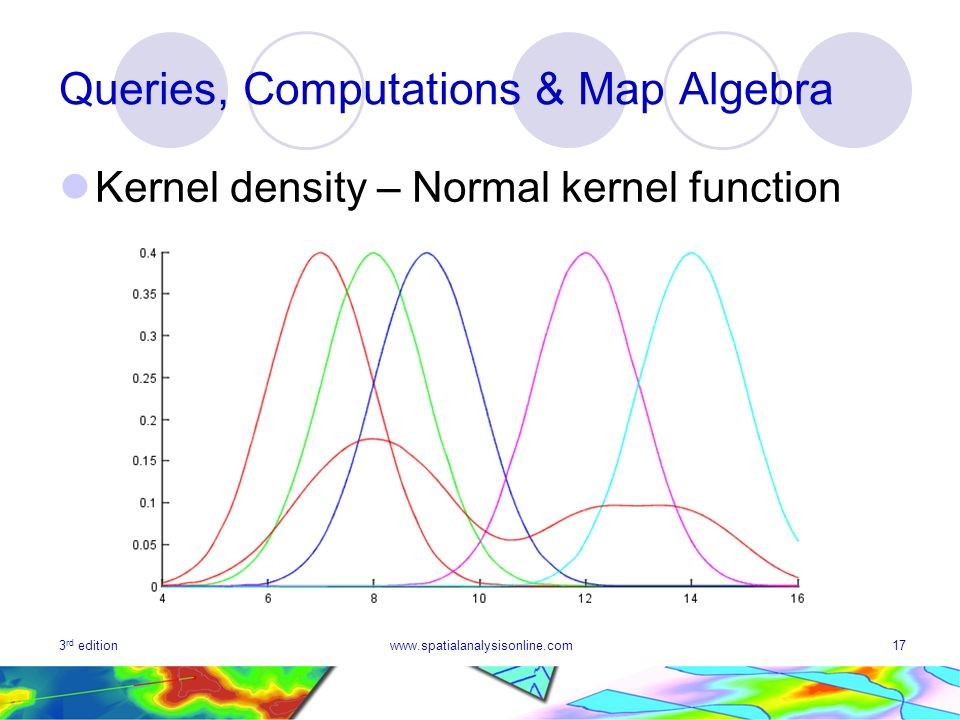 3 rd editionwww.spatialanalysisonline.com17 Queries, Computations & Map Algebra Kernel density – Normal kernel function