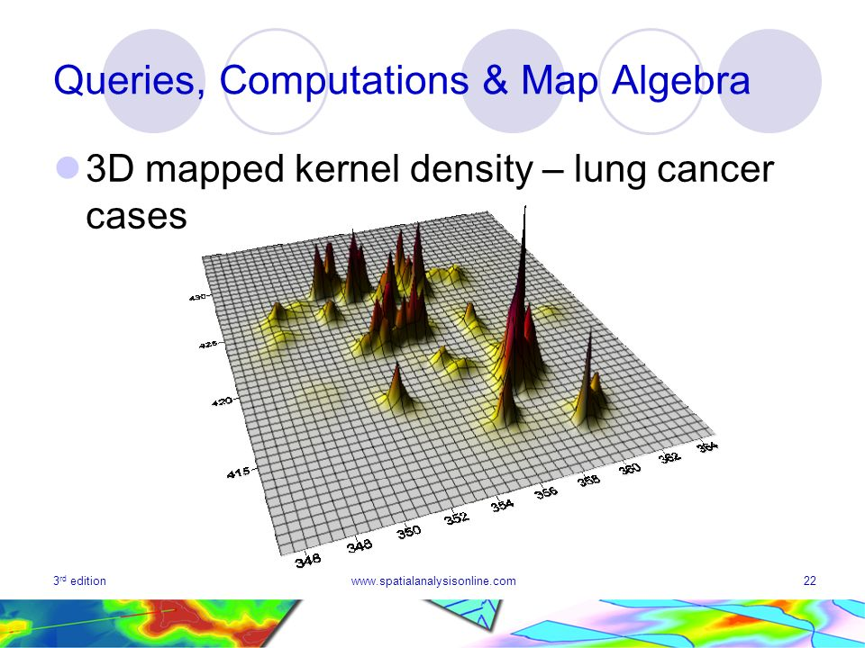 3 rd editionwww.spatialanalysisonline.com22 Queries, Computations & Map Algebra 3D mapped kernel density – lung cancer cases
