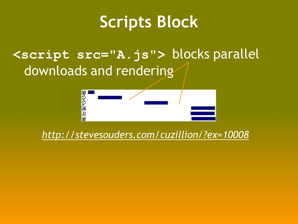 Scripts Block blocks parallel downloads and rendering http://stevesouders.com/cuzillion/ ex=10008