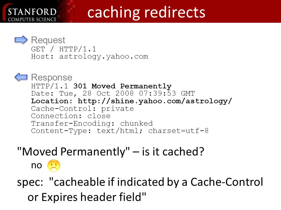 caching redirects Moved Permanently – is it cached.