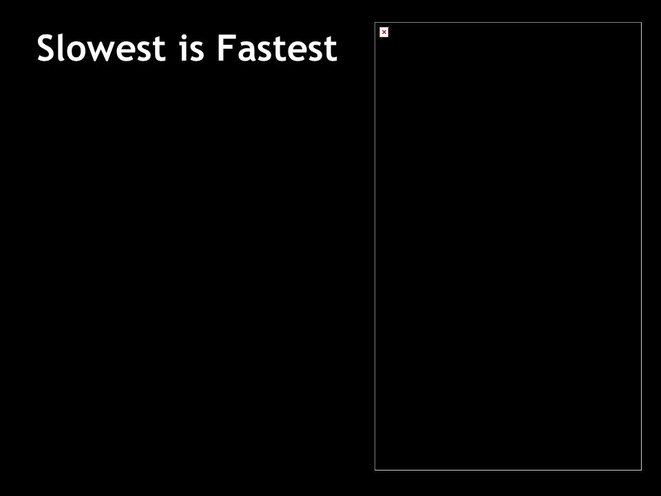 Slowest is Fastest