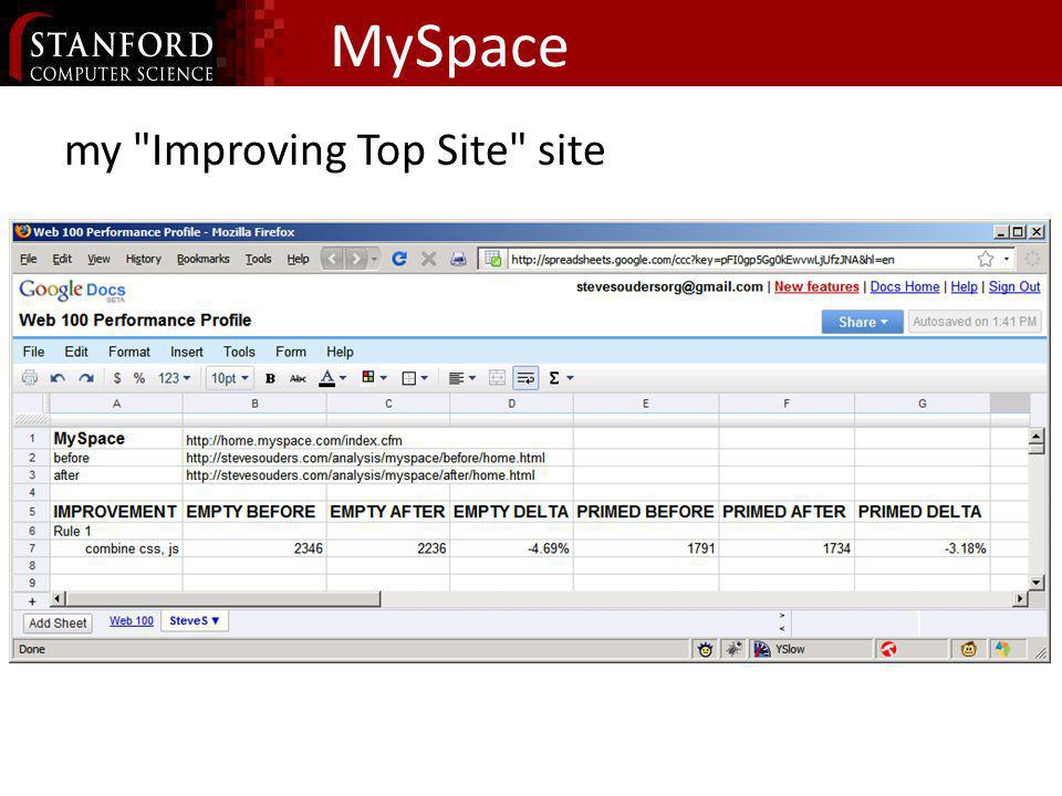MySpace my Improving Top Site site