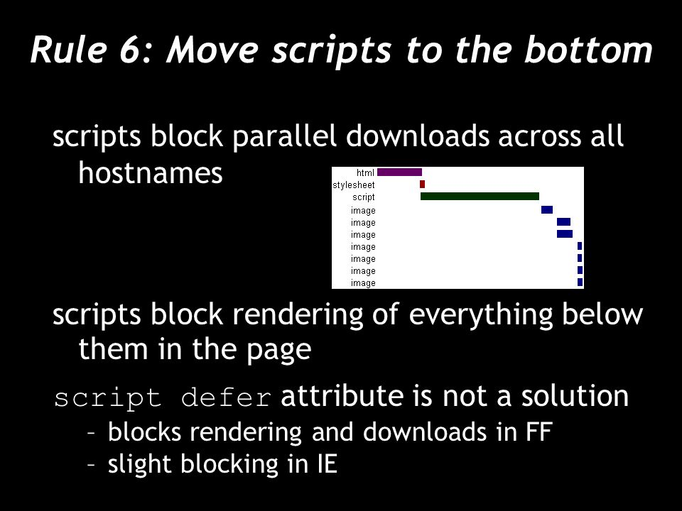 Rule 6: Move scripts to the bottom scripts block parallel downloads across all hostnames scripts block rendering of everything below them in the page script defer attribute is not a solution –blocks rendering and downloads in FF –slight blocking in IE
