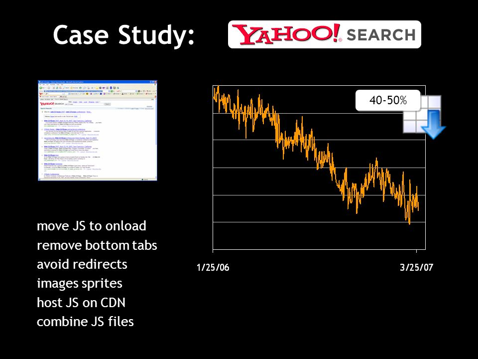 Case Study: move JS to onload remove bottom tabs avoid redirects images sprites host JS on CDN combine JS files 40-50%
