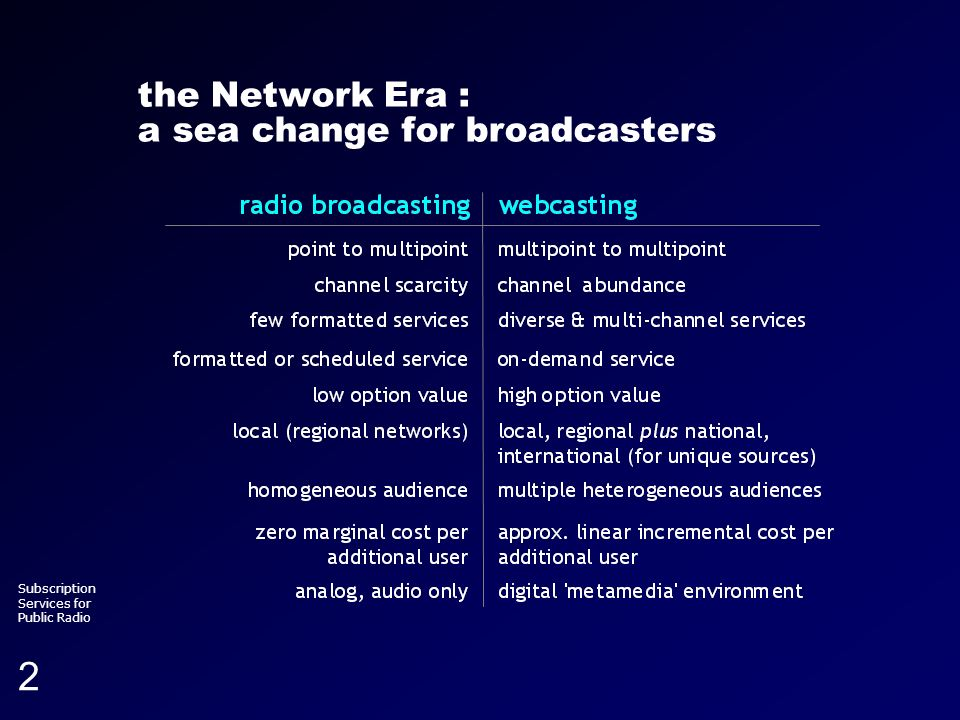 Running head (section title) Subscription Services for Public Radio 2 the Network Era : a sea change for broadcasters