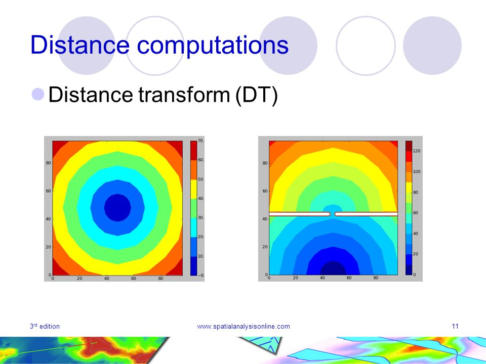 3 rd editionwww.spatialanalysisonline.com11 Distance computations Distance transform (DT)