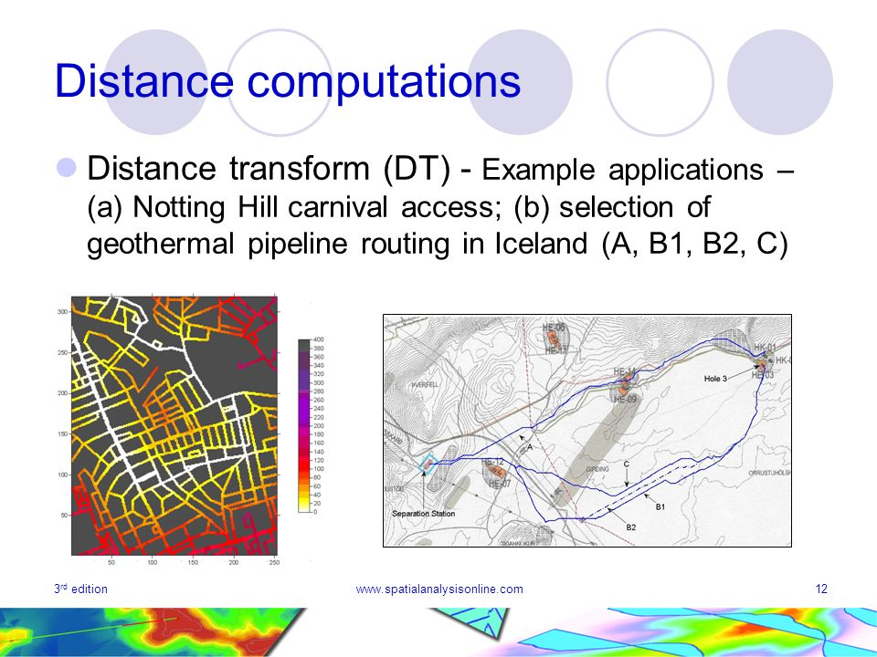 3 rd editionwww.spatialanalysisonline.com12 Distance computations Distance transform (DT) - Example applications – (a) Notting Hill carnival access; (b) selection of geothermal pipeline routing in Iceland (A, B1, B2, C)