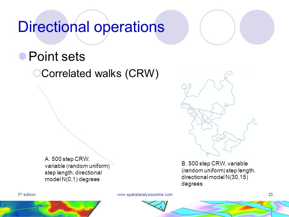 3 rd editionwww.spatialanalysisonline.com25 Directional operations Point sets Correlated walks (CRW) A.