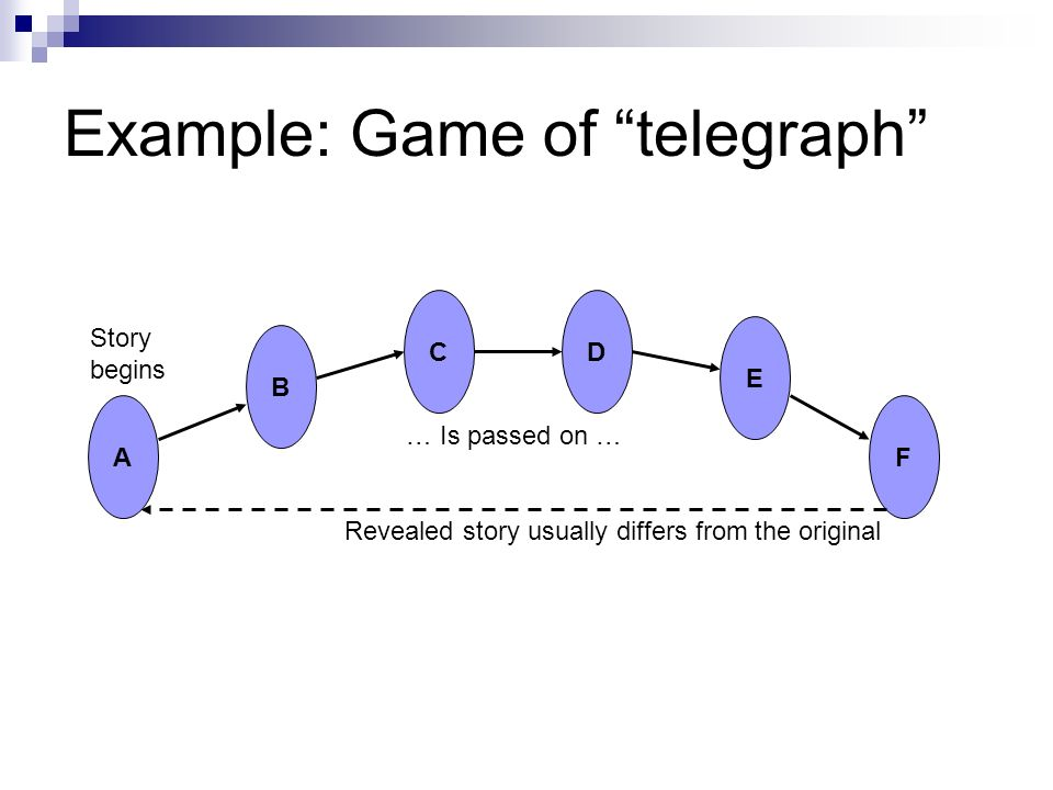 Example: Game of telegraph A B CD E F Story begins … Is passed on … Revealed story usually differs from the original