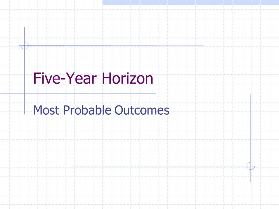 Five-Year Horizon Most Probable Outcomes