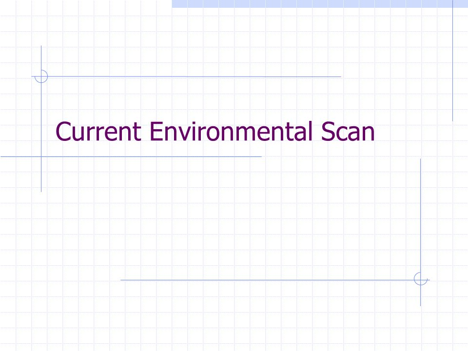 Current Environmental Scan
