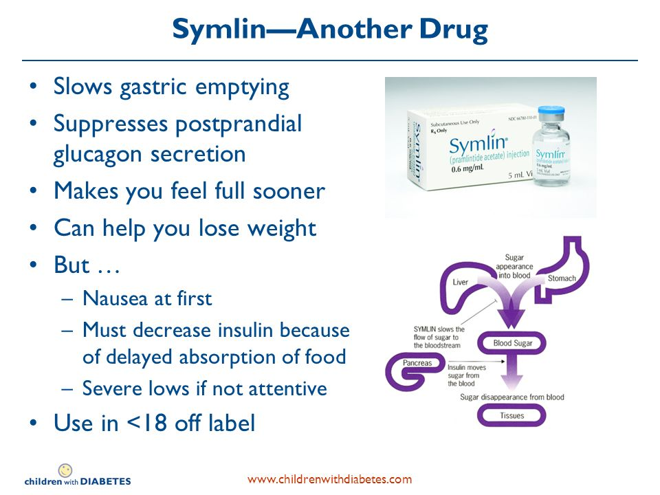 SymlinAnother Drug Slows gastric emptying Suppresses postprandial glucagon secretion Makes you feel full sooner Can help you lose weight But … –Nausea at first –Must decrease insulin because of delayed absorption of food –Severe lows if not attentive Use in <18 off label