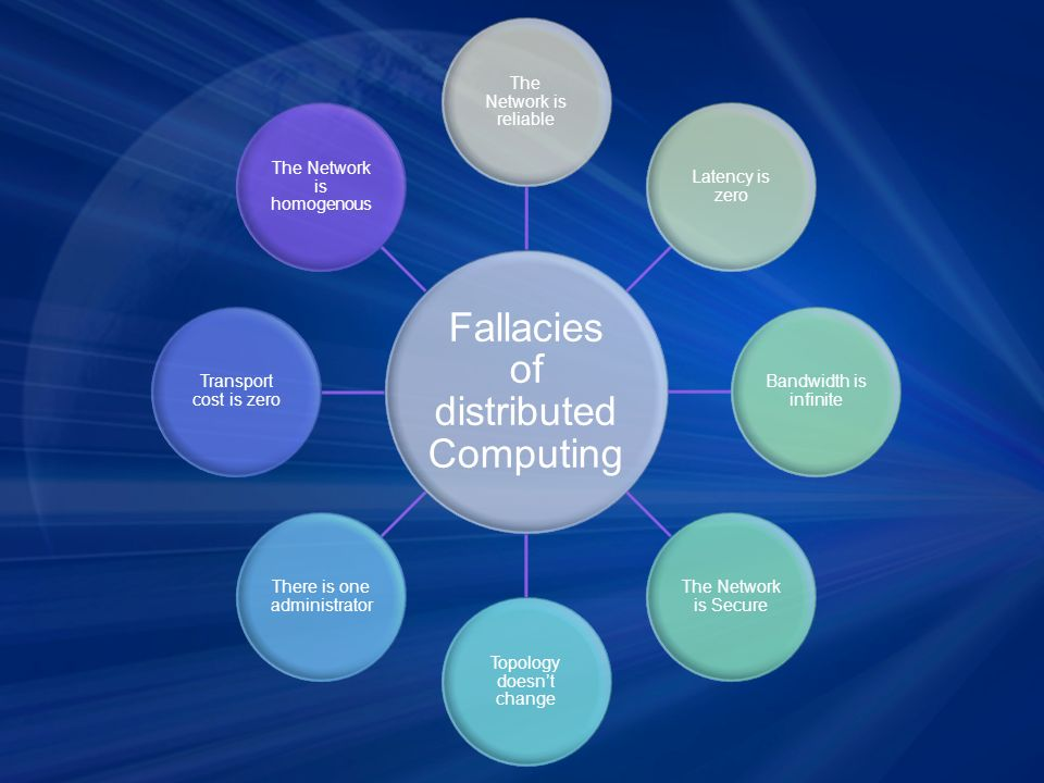 Fallacies of distributed Computing The Network is reliable Latency is zero Bandwidth is infinite The Network is Secure Topology doesnt change There is one administrator Transport cost is zero The Network is homogenous