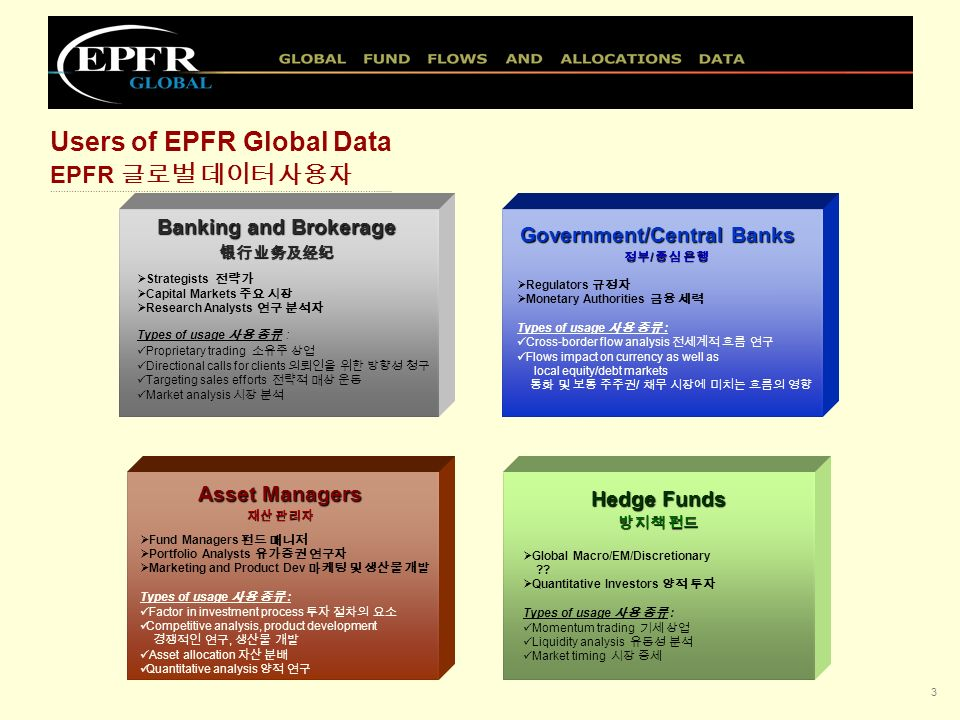 2 Core EPFR datasets (based on data sourced directly from managers or administrators) Derived datasets Fund Flows Fund manager allocations at month- end across the countries or sectors they invest in.