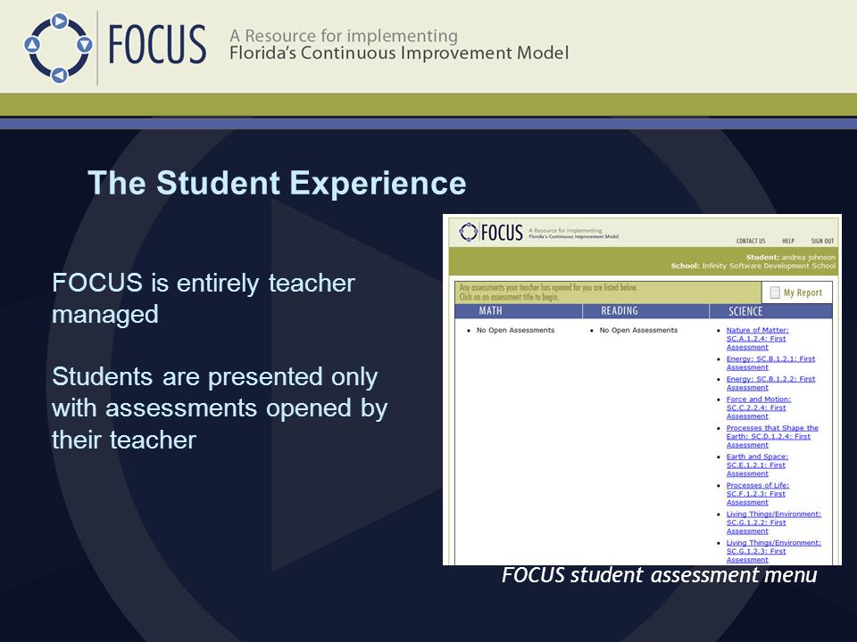 The Student Experience FOCUS student assessment menu FOCUS is entirely teacher managed Students are presented only with assessments opened by their teacher