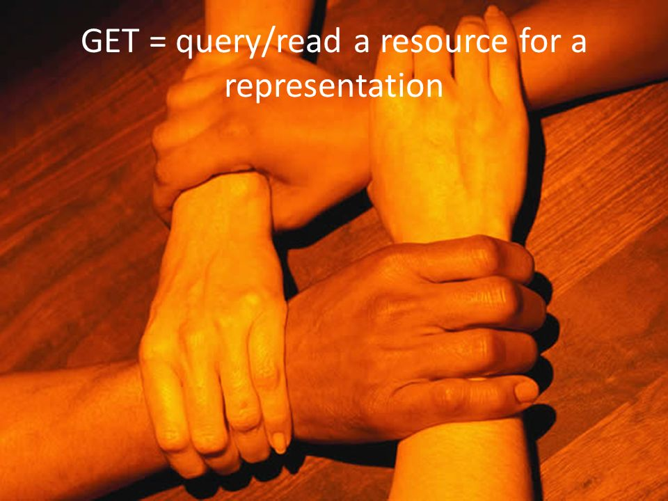 GET = query/read a resource for a representation