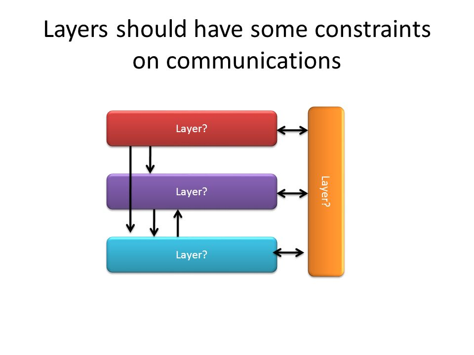 Layers should have some constraints on communications Layer