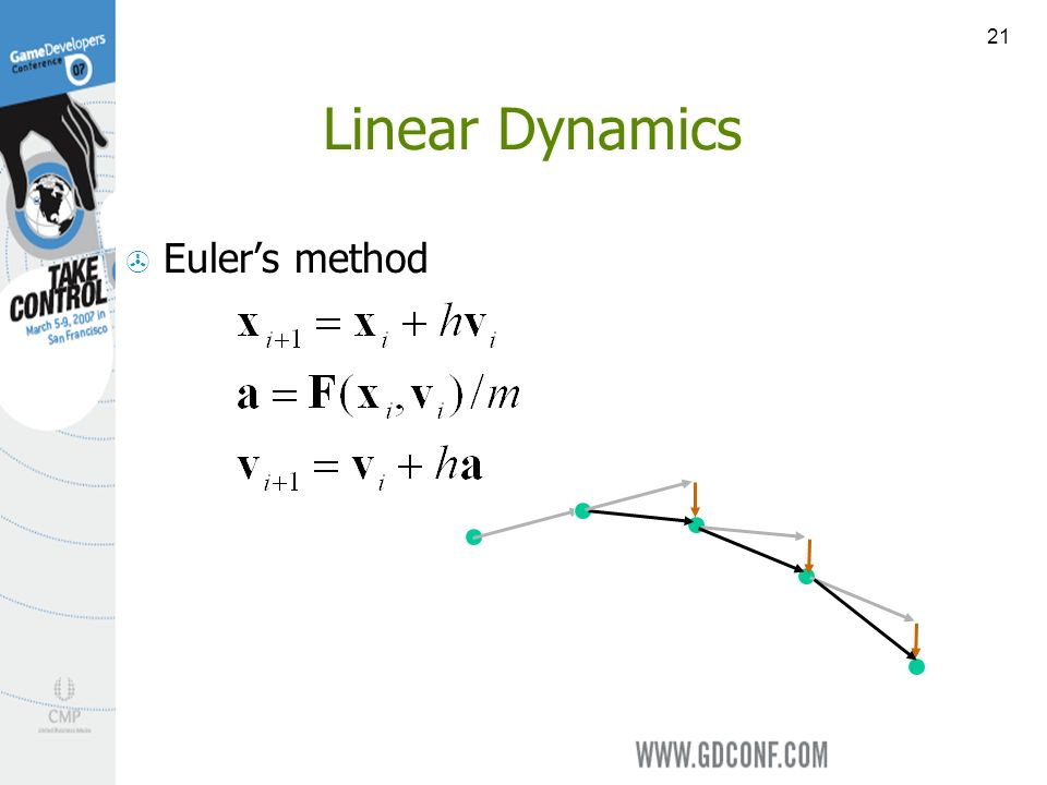 21 Linear Dynamics Eulers method
