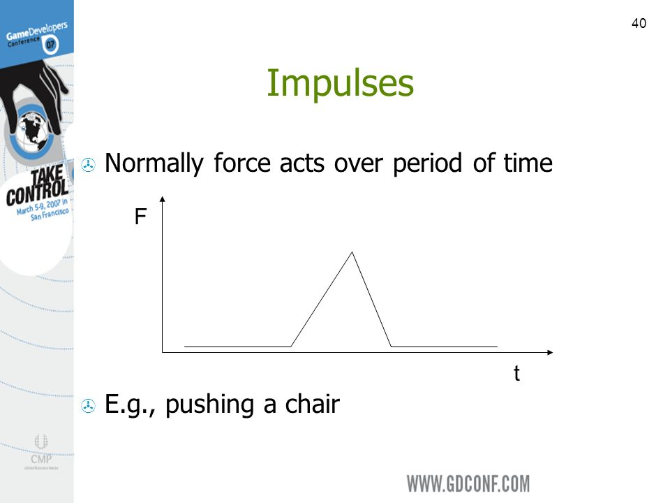 40 Impulses Normally force acts over period of time E.g., pushing a chair F t
