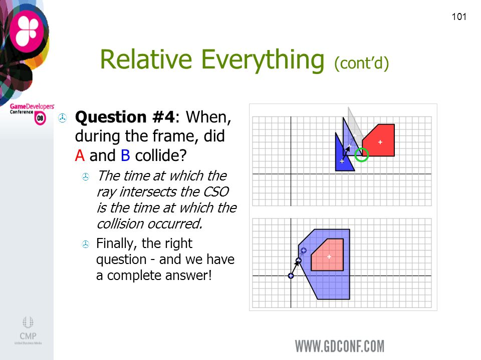 101 Relative Everything (contd) Question #4: When, during the frame, did A and B collide.