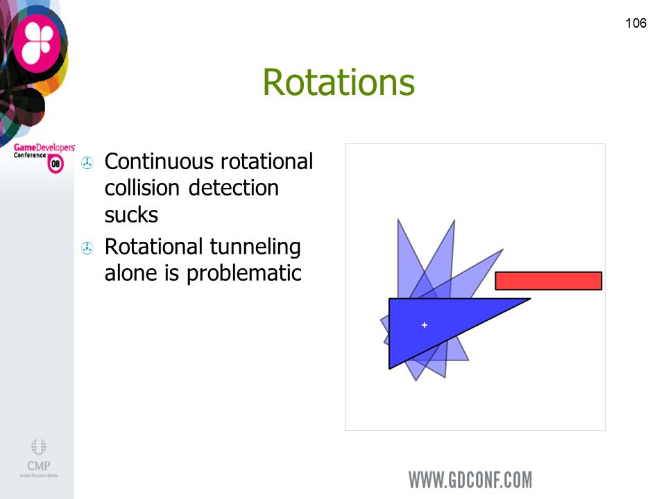 106 Rotations Continuous rotational collision detection sucks Rotational tunneling alone is problematic