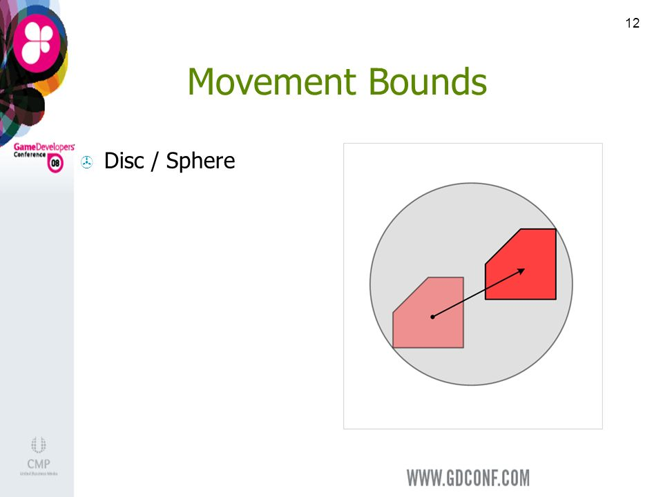 12 Movement Bounds Disc / Sphere