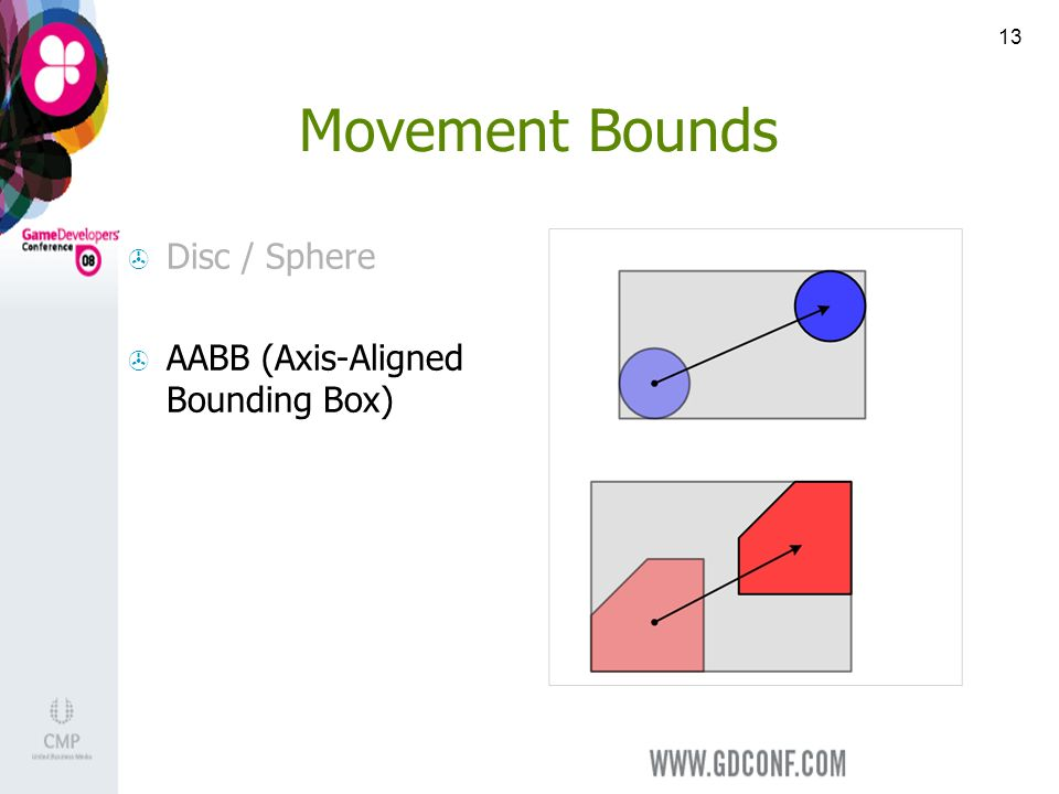 13 Movement Bounds Disc / Sphere AABB (Axis-Aligned Bounding Box)