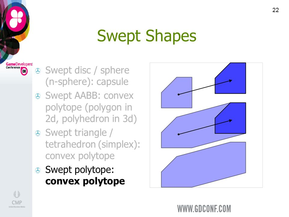 22 Swept Shapes Swept disc / sphere (n-sphere): capsule Swept AABB: convex polytope (polygon in 2d, polyhedron in 3d) Swept triangle / tetrahedron (simplex): convex polytope Swept polytope: convex polytope