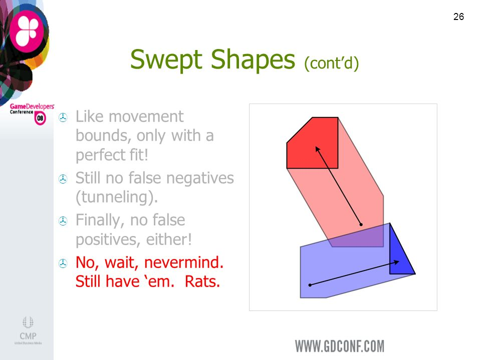 26 Swept Shapes (contd) Like movement bounds, only with a perfect fit.