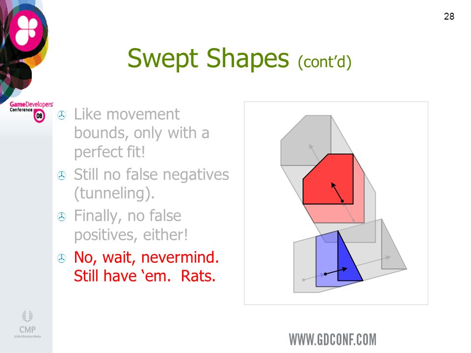 28 Swept Shapes (contd) Like movement bounds, only with a perfect fit.