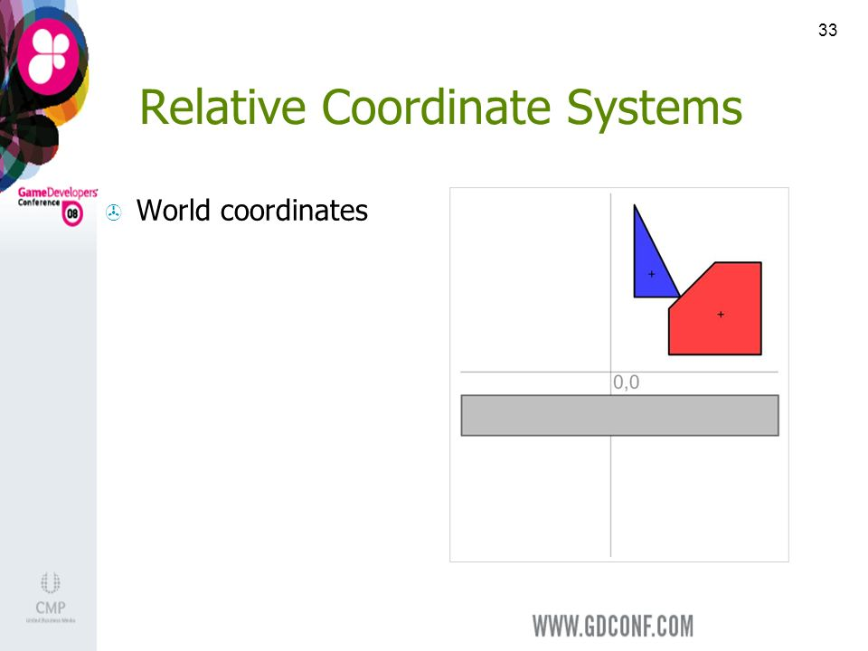 33 Relative Coordinate Systems World coordinates