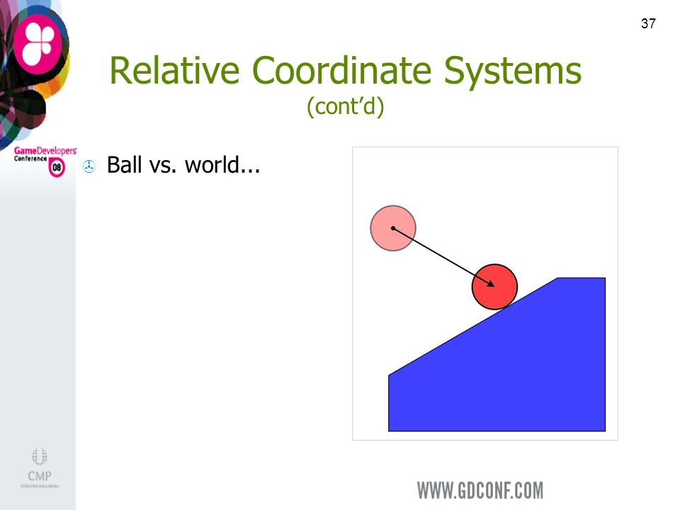 37 Relative Coordinate Systems (contd) Ball vs. world...