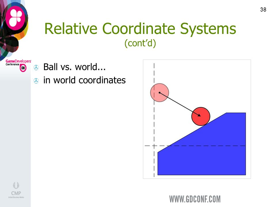 38 Relative Coordinate Systems (contd) Ball vs. world... in world coordinates