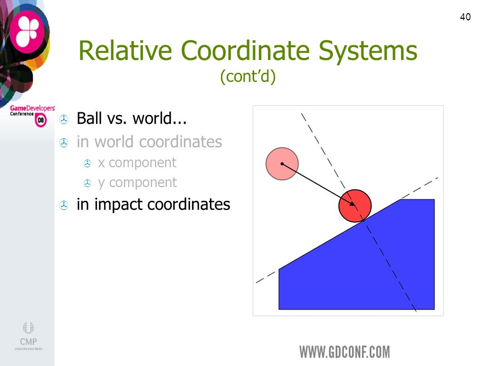 40 Relative Coordinate Systems (contd) Ball vs. world...