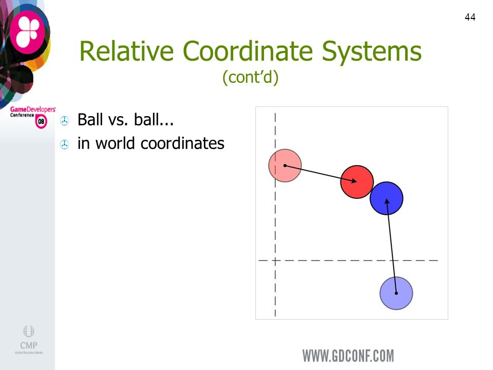 44 Relative Coordinate Systems (contd) Ball vs. ball... in world coordinates