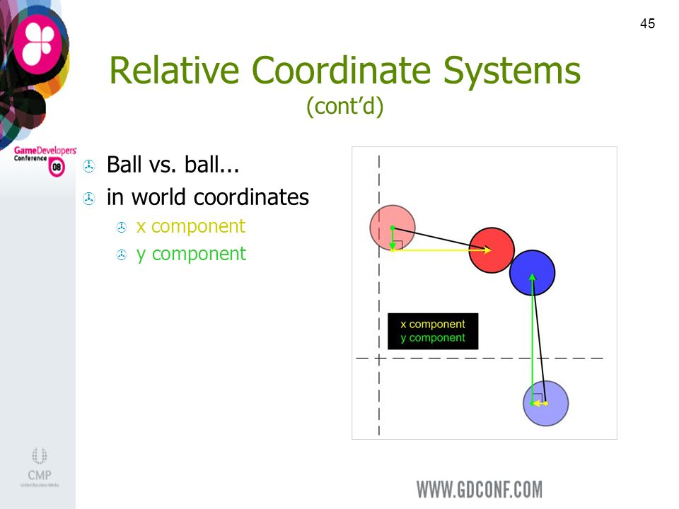 45 Relative Coordinate Systems (contd) Ball vs. ball...