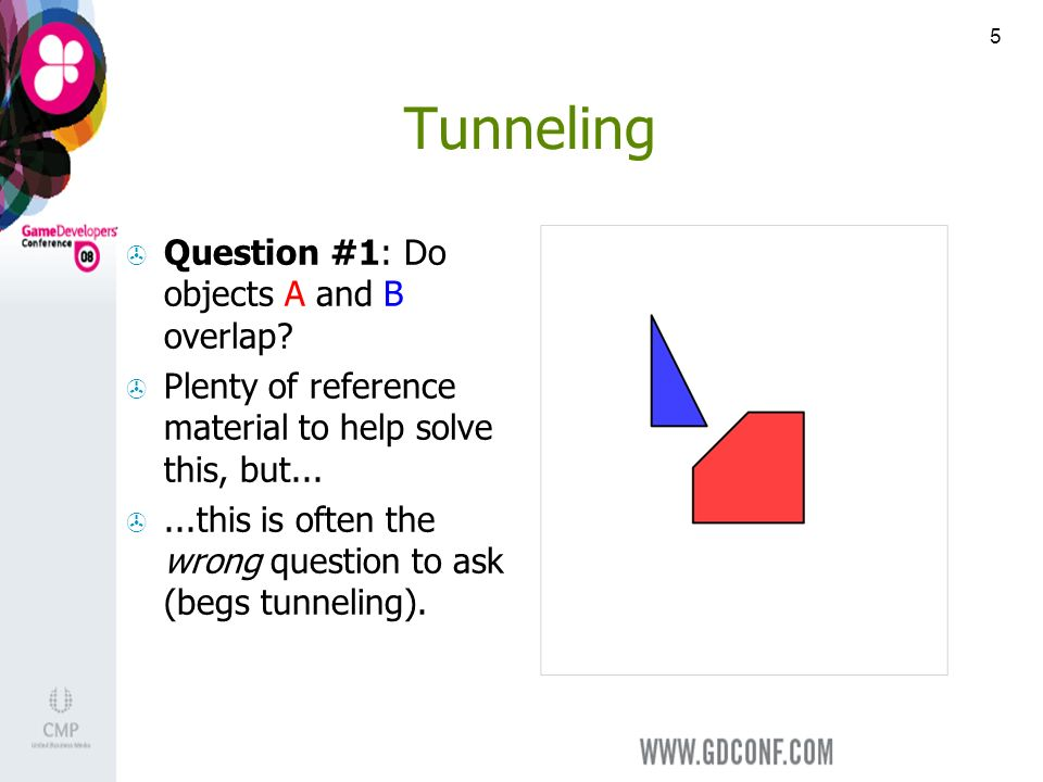 5 Tunneling Question #1: Do objects A and B overlap.