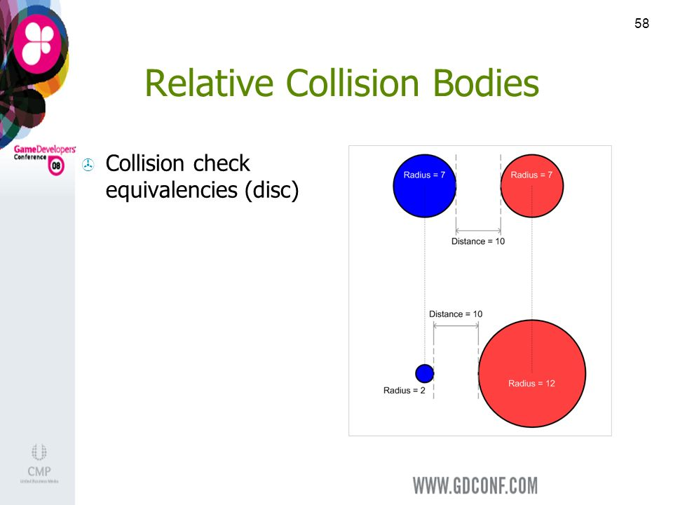 58 Relative Collision Bodies Collision check equivalencies (disc)