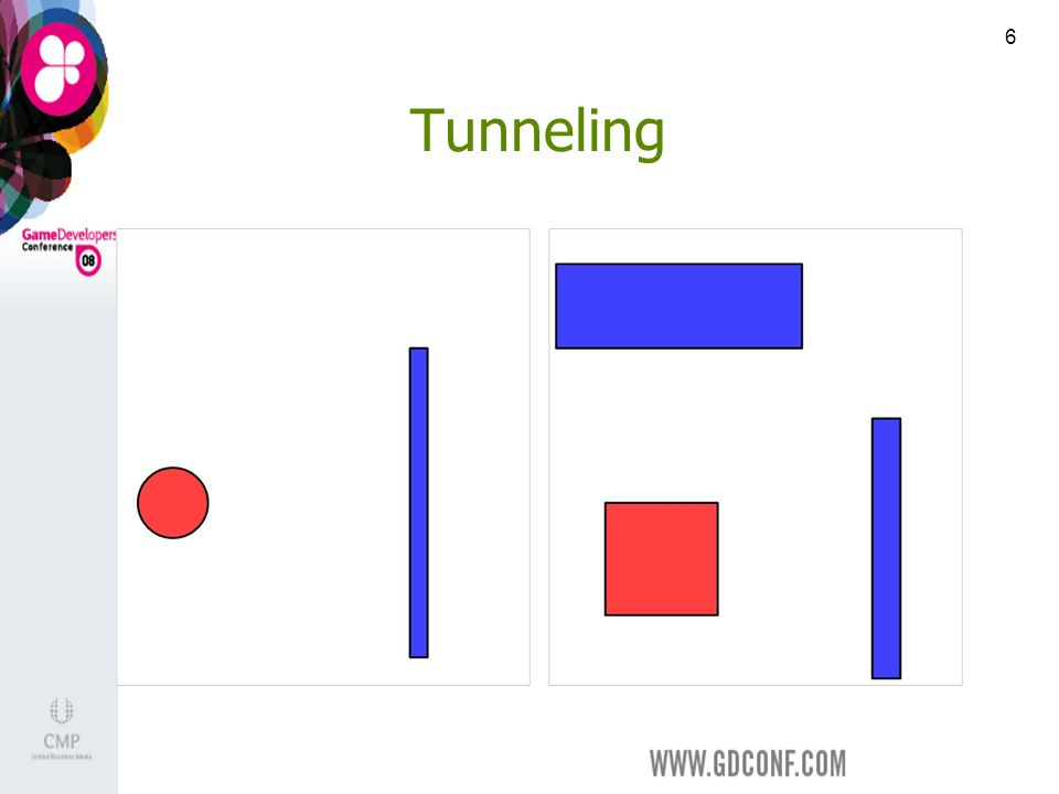 6 Tunneling