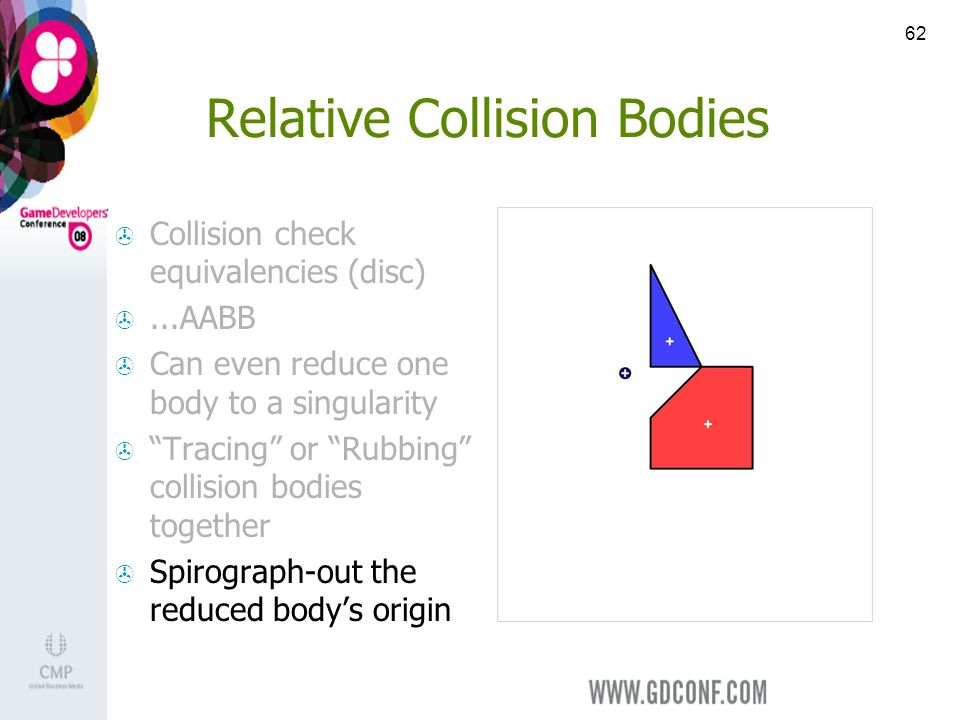 62 Relative Collision Bodies Collision check equivalencies (disc)...AABB Can even reduce one body to a singularity Tracing or Rubbing collision bodies together Spirograph-out the reduced bodys origin