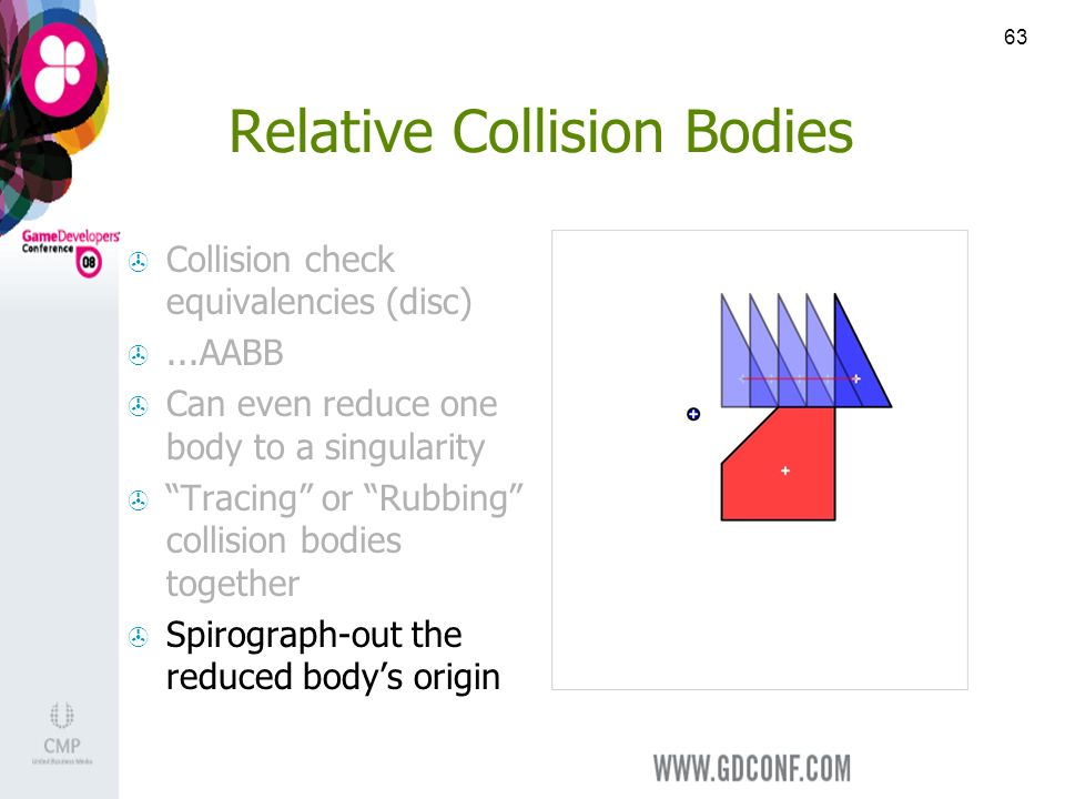 63 Relative Collision Bodies Collision check equivalencies (disc)...AABB Can even reduce one body to a singularity Tracing or Rubbing collision bodies together Spirograph-out the reduced bodys origin