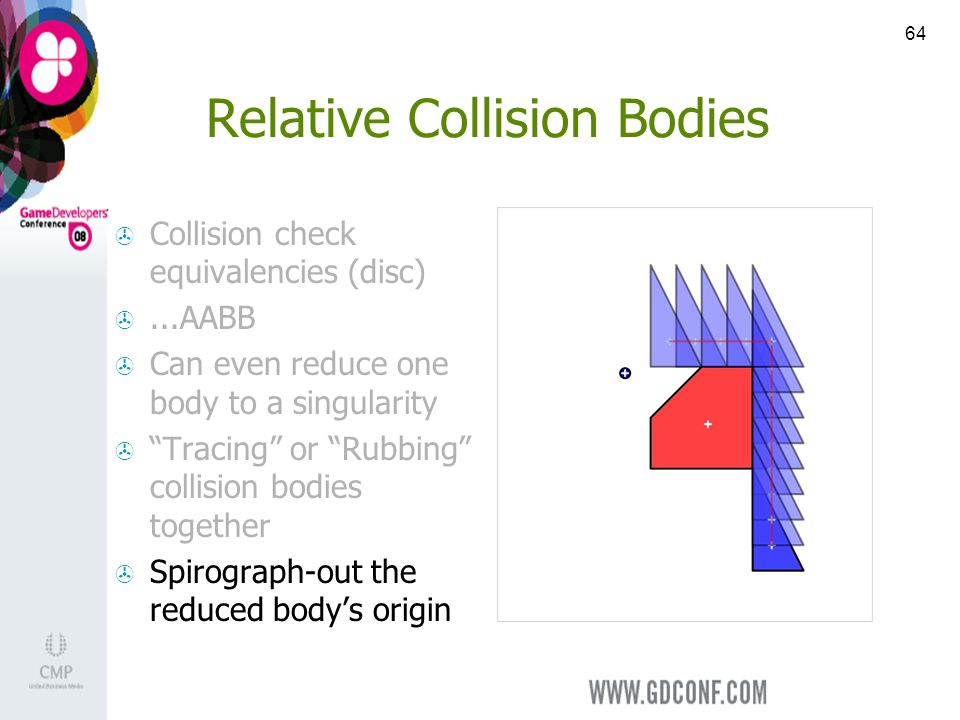 64 Relative Collision Bodies Collision check equivalencies (disc)...AABB Can even reduce one body to a singularity Tracing or Rubbing collision bodies together Spirograph-out the reduced bodys origin
