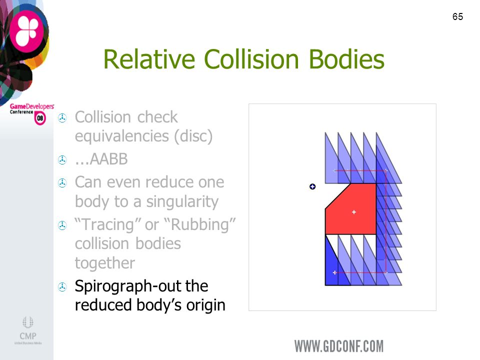 65 Relative Collision Bodies Collision check equivalencies (disc)...AABB Can even reduce one body to a singularity Tracing or Rubbing collision bodies together Spirograph-out the reduced bodys origin