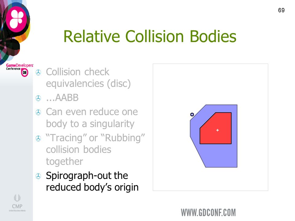 69 Relative Collision Bodies Collision check equivalencies (disc)...AABB Can even reduce one body to a singularity Tracing or Rubbing collision bodies together Spirograph-out the reduced bodys origin
