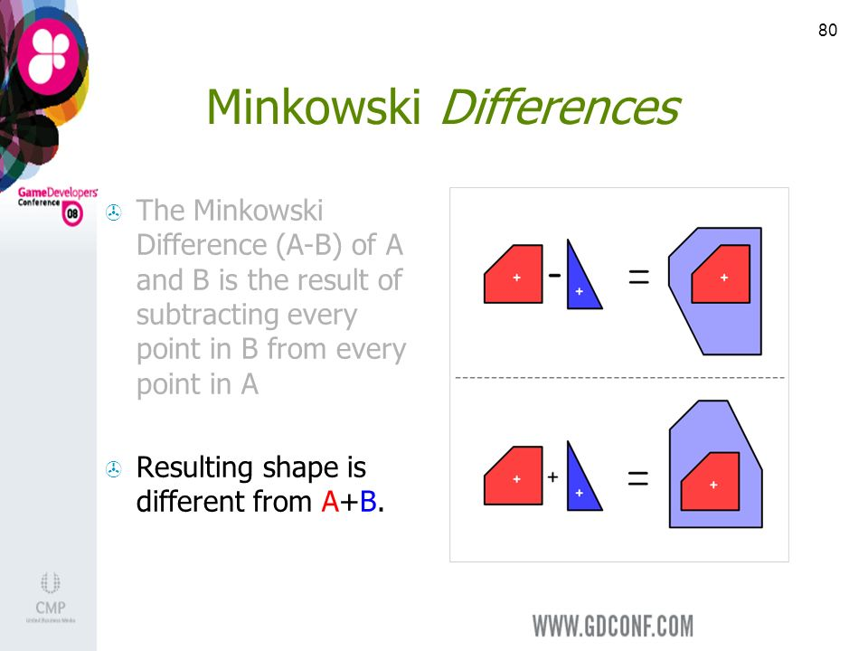 80 Minkowski Differences The Minkowski Difference (A-B) of A and B is the result of subtracting every point in B from every point in A Resulting shape is different from A+B.