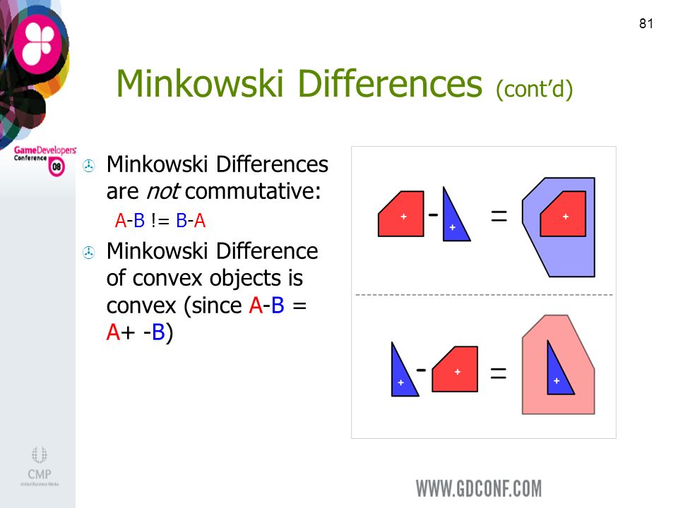 81 Minkowski Differences (contd) Minkowski Differences are not commutative: A-B != B-A Minkowski Difference of convex objects is convex (since A-B = A+ -B)