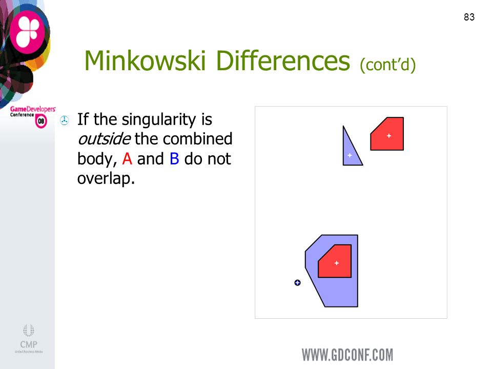 83 Minkowski Differences (contd) If the singularity is outside the combined body, A and B do not overlap.