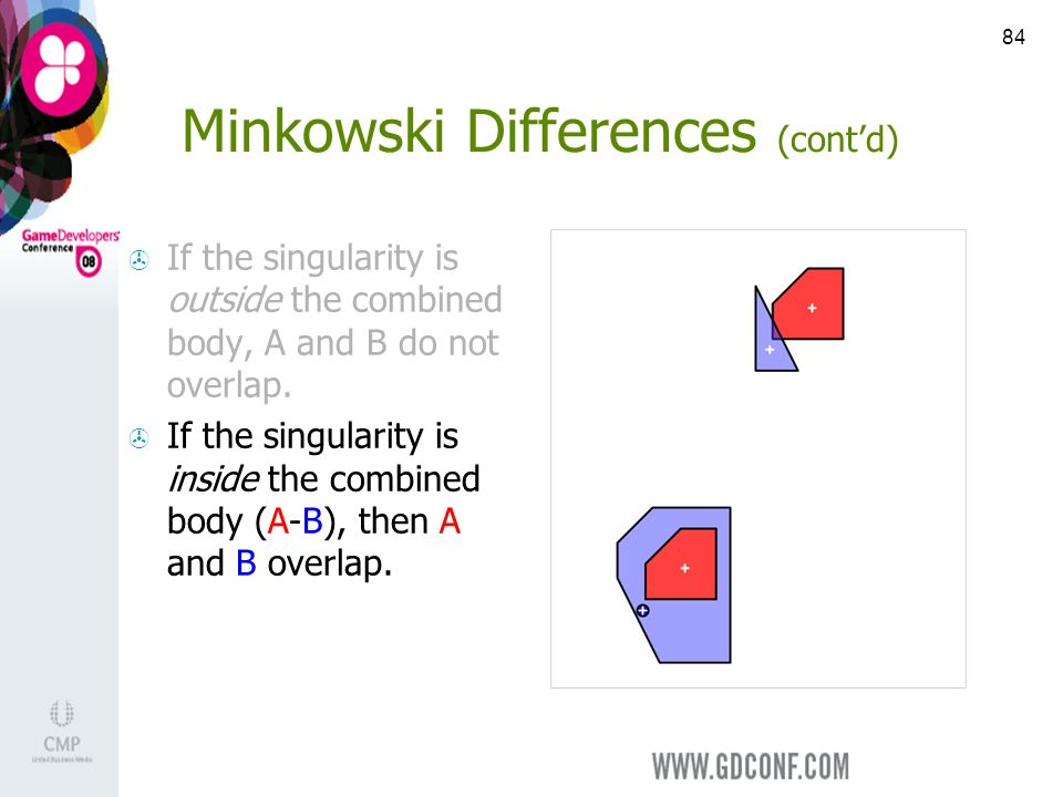 84 Minkowski Differences (contd) If the singularity is outside the combined body, A and B do not overlap.