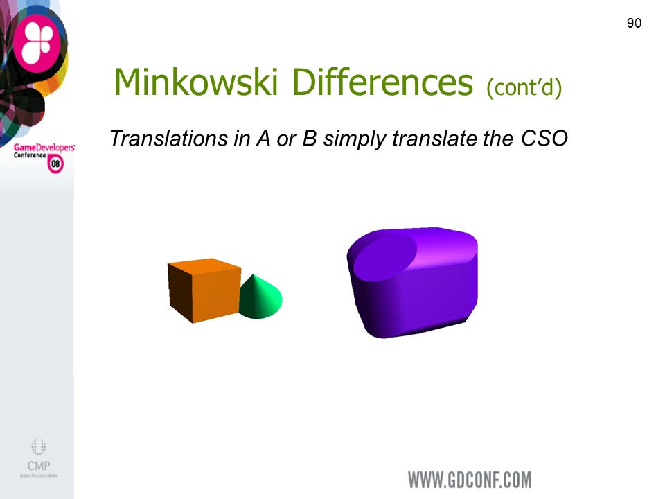 90 Minkowski Differences (contd) Translations in A or B simply translate the CSO
